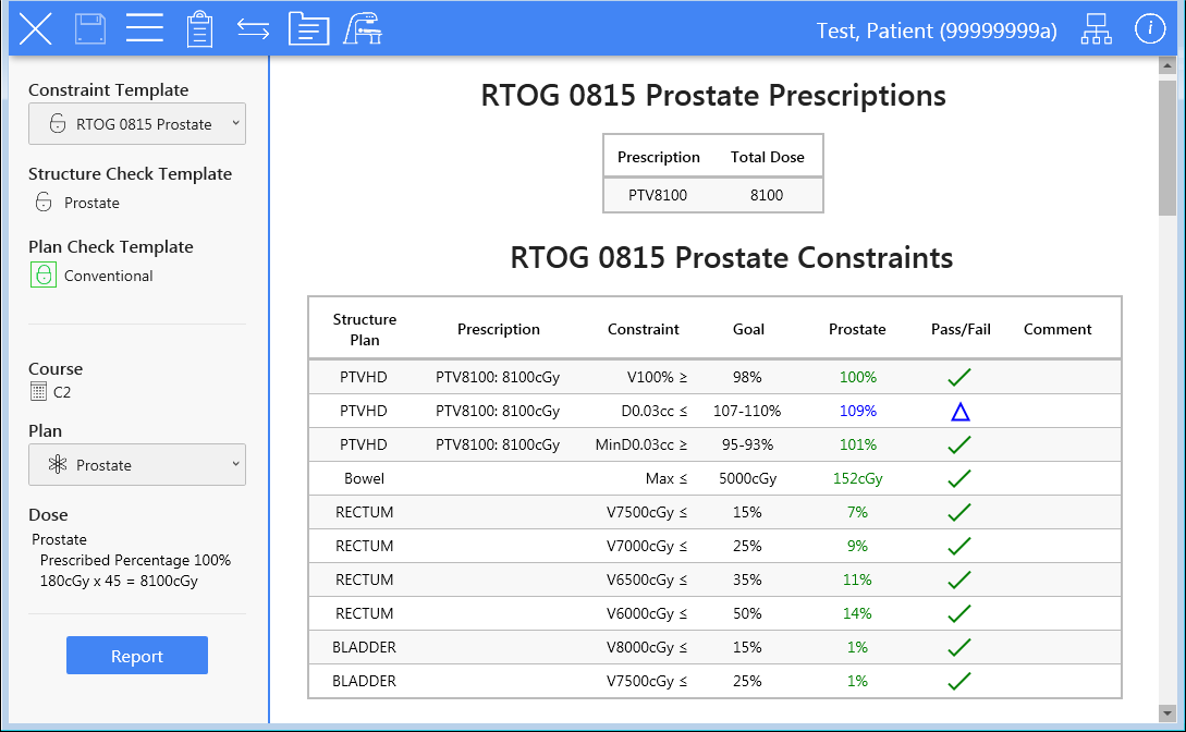 Monitor with dose constraints displayed