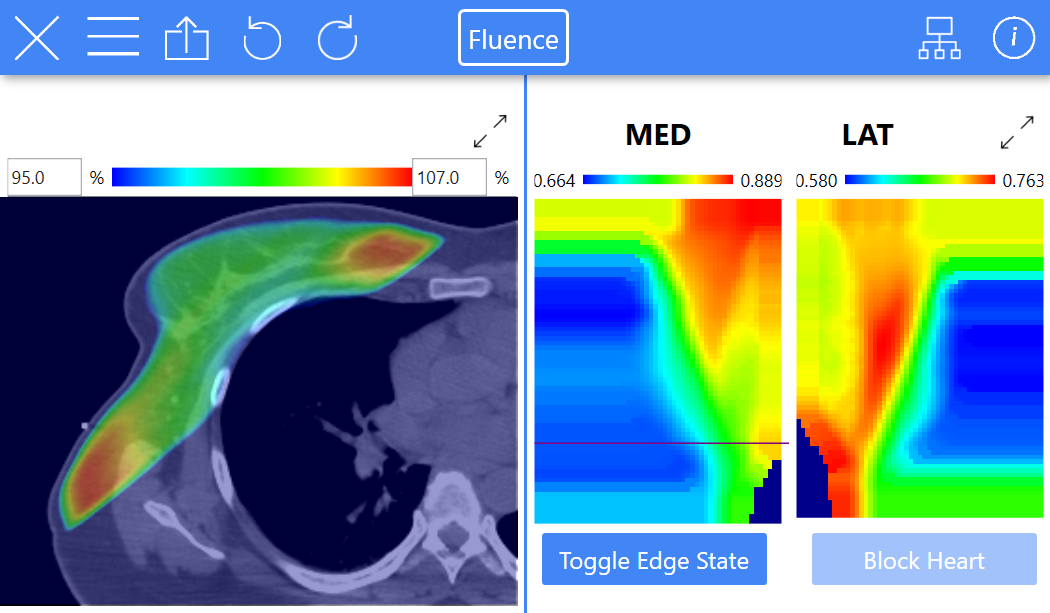 Mixed energies dose and fluence displayed